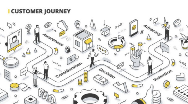 Cliente oculto e a nova jornada de compra digital